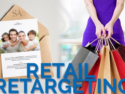 RETAIL RETARGETING: Capture Web Visitors, Retarget with Direct Mail – Get In Store Results!